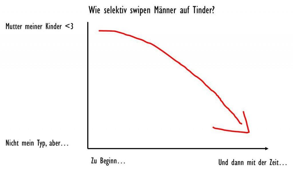tinder 1.png