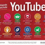 Die erfolgreichsten YouTube-Kanäle. Sind es auch die tollsten?